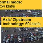 Nová dynamická snímková frekvencia v technológii Zipstream